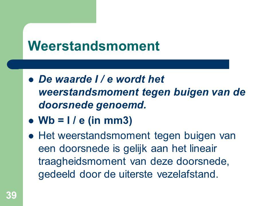 Weerstandsmoment De waarde I / e wordt het weerstandsmoment tegen buigen van de doorsnede genoemd. Wb = I / e (in mm3)