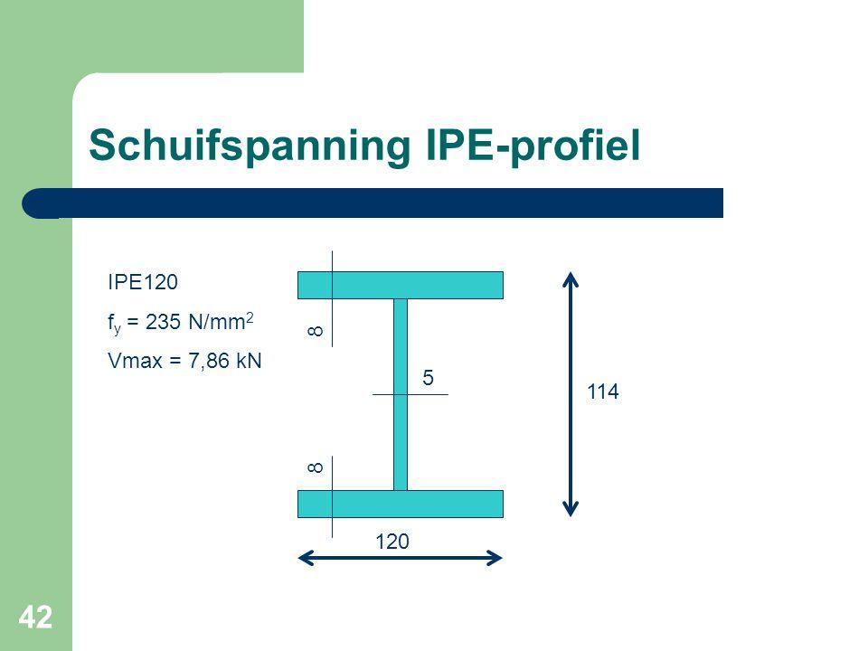 Schuifspanning IPE-profiel