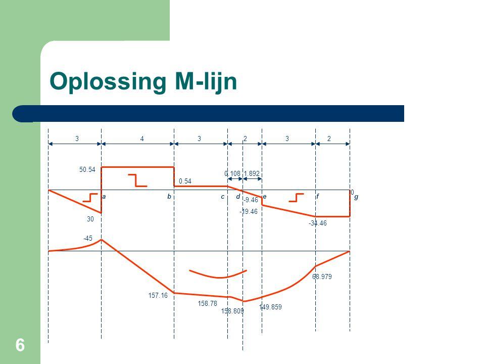 Oplossing M-lijn 3 4 3 2 3 2 50.54 0.108 1.892 0.54 a b c d e f g