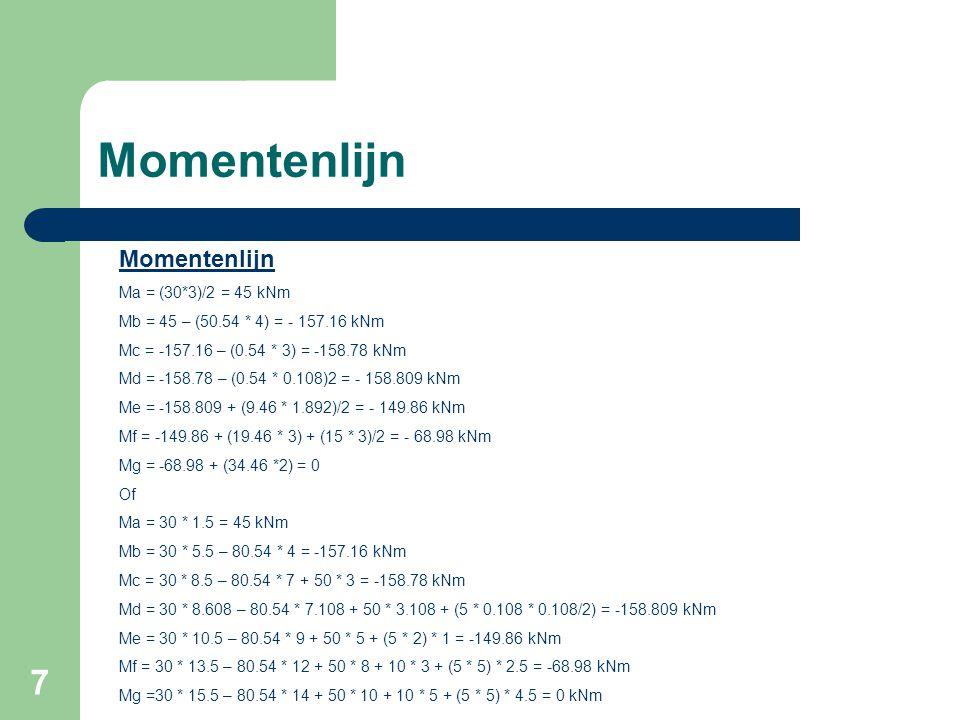 Momentenlijn Momentenlijn Ma = (30*3)/2 = 45 kNm
