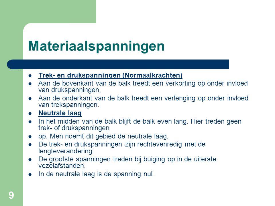Materiaalspanningen Trek- en drukspanningen (Normaalkrachten)