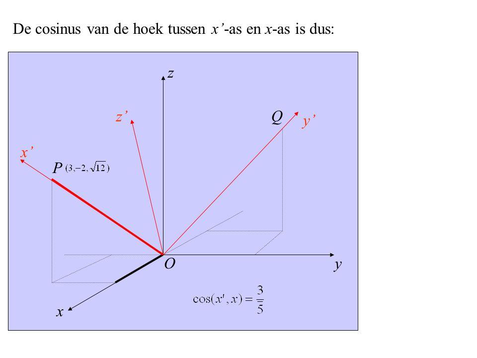 De cosinus van de hoek tussen x'-as en x-as is dus: