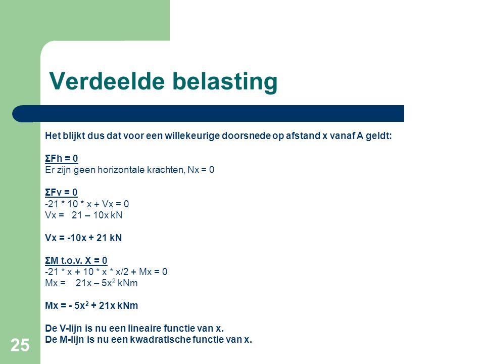 Verdeelde belasting Het blijkt dus dat voor een willekeurige doorsnede op afstand x vanaf A geldt: ΣFh = 0.