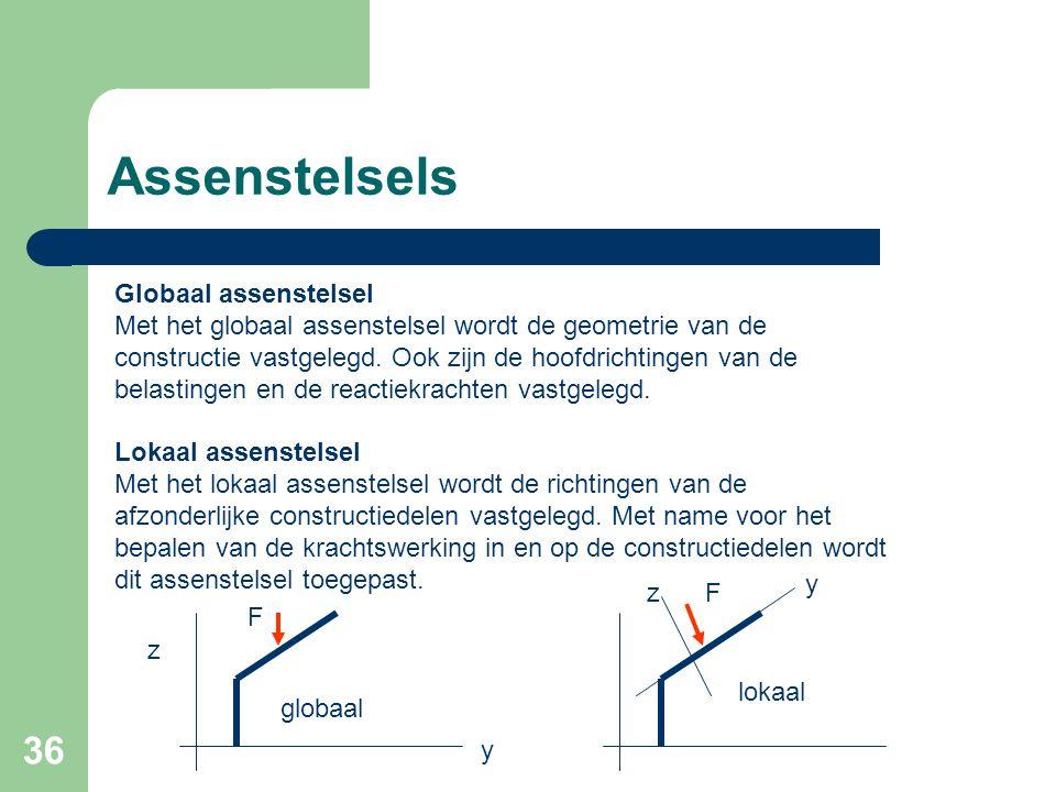 Assenstelsels Globaal assenstelsel