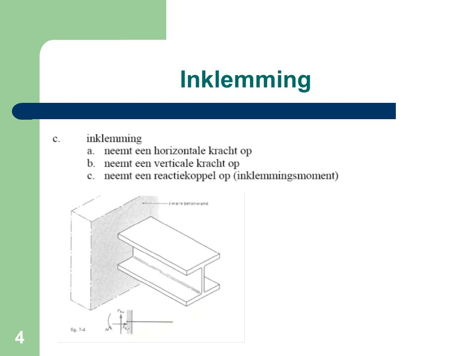 Inklemming