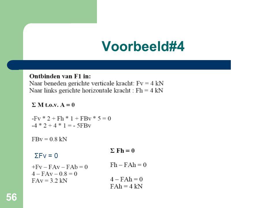 Voorbeeld#4 ΣFv = 0