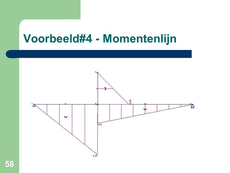 Voorbeeld#4 - Momentenlijn