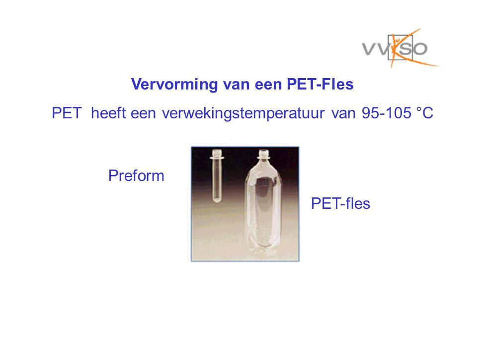 Vervorming van een PET-Fles