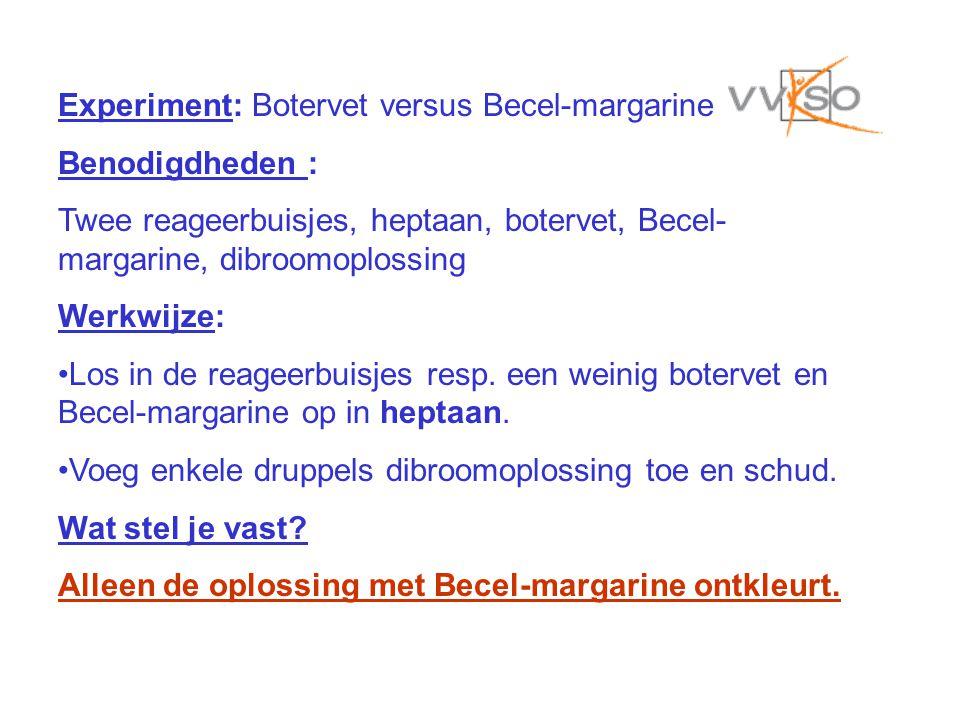 Experiment: Botervet versus Becel-margarine