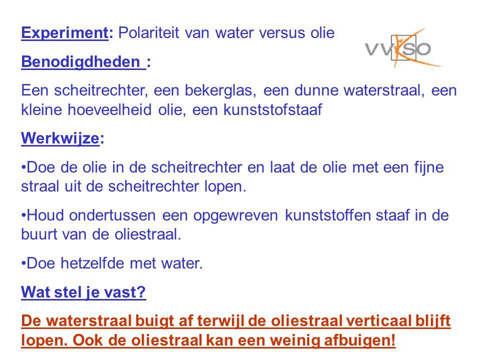 Experiment: Polariteit van water versus olie