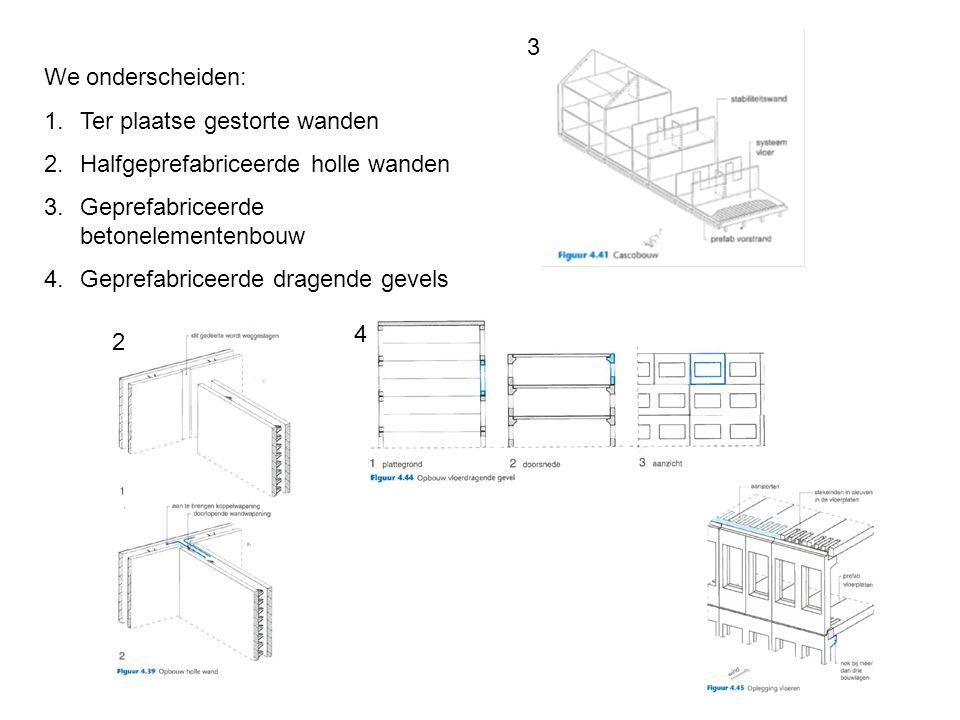 3 We onderscheiden: Ter plaatse gestorte wanden. Halfgeprefabriceerde holle wanden. Geprefabriceerde betonelementenbouw.