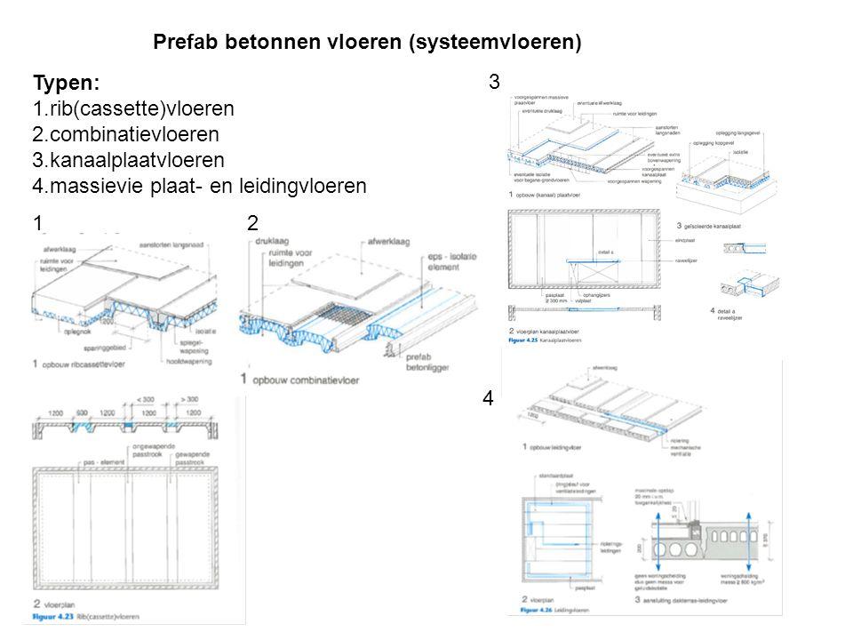Prefab betonnen vloeren (systeemvloeren)