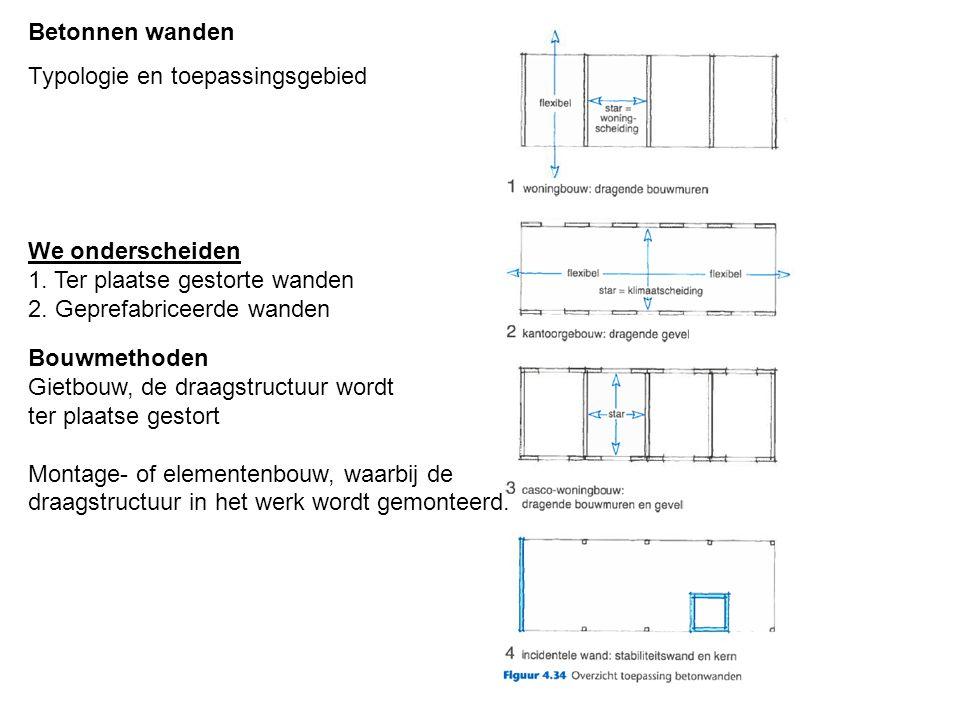 Betonnen wanden Typologie en toepassingsgebied. We onderscheiden. 1. Ter plaatse gestorte wanden.