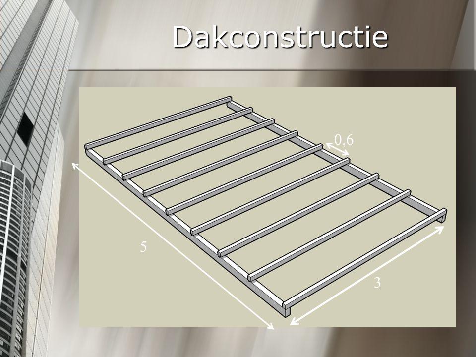 Dakconstructie 0,6 5 3