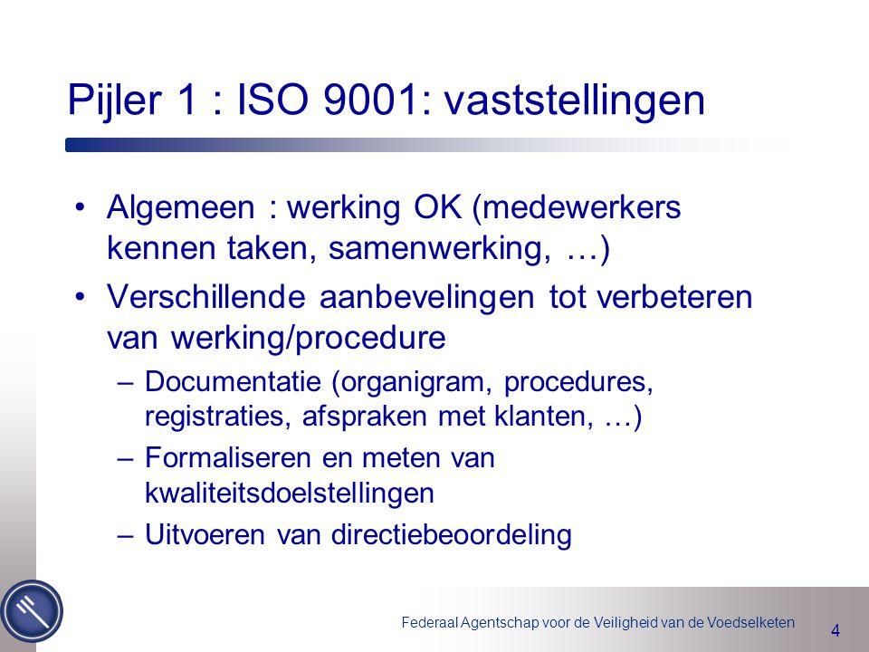 Pijler 1 : ISO 9001: vaststellingen