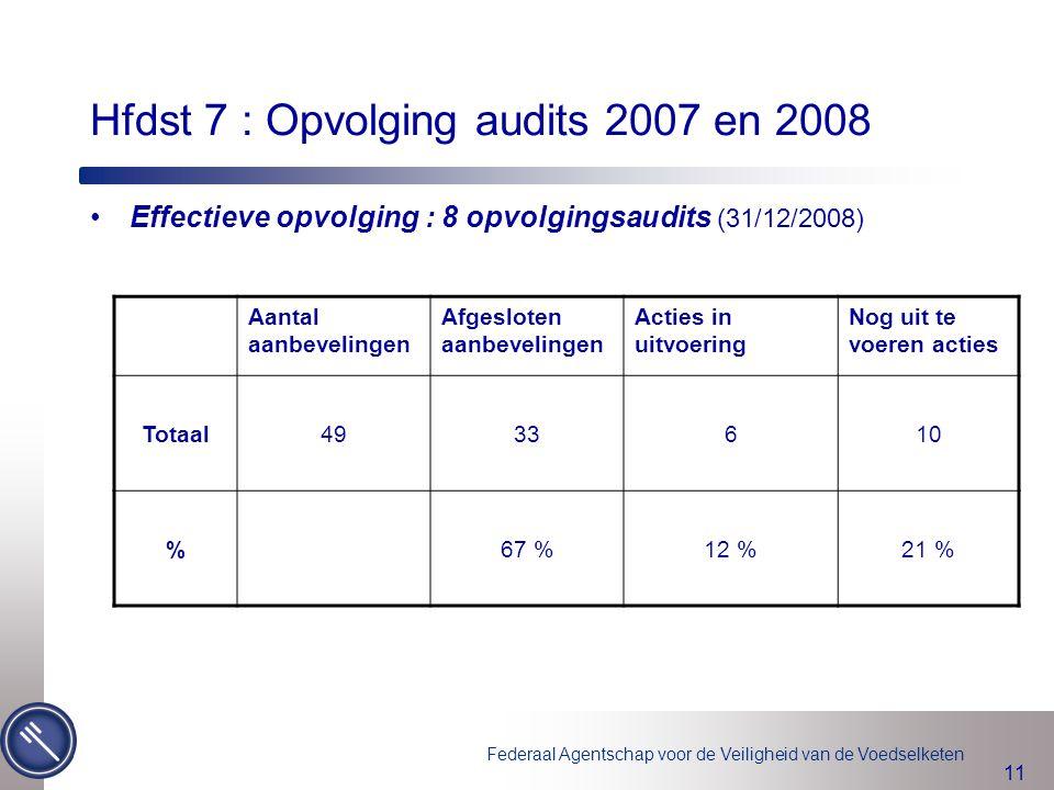 Hfdst 7 : Opvolging audits 2007 en 2008