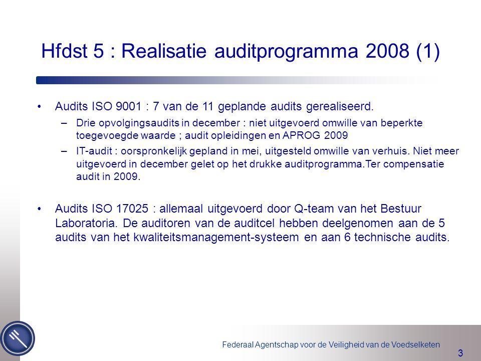 Hfdst 5 : Realisatie auditprogramma 2008 (1)