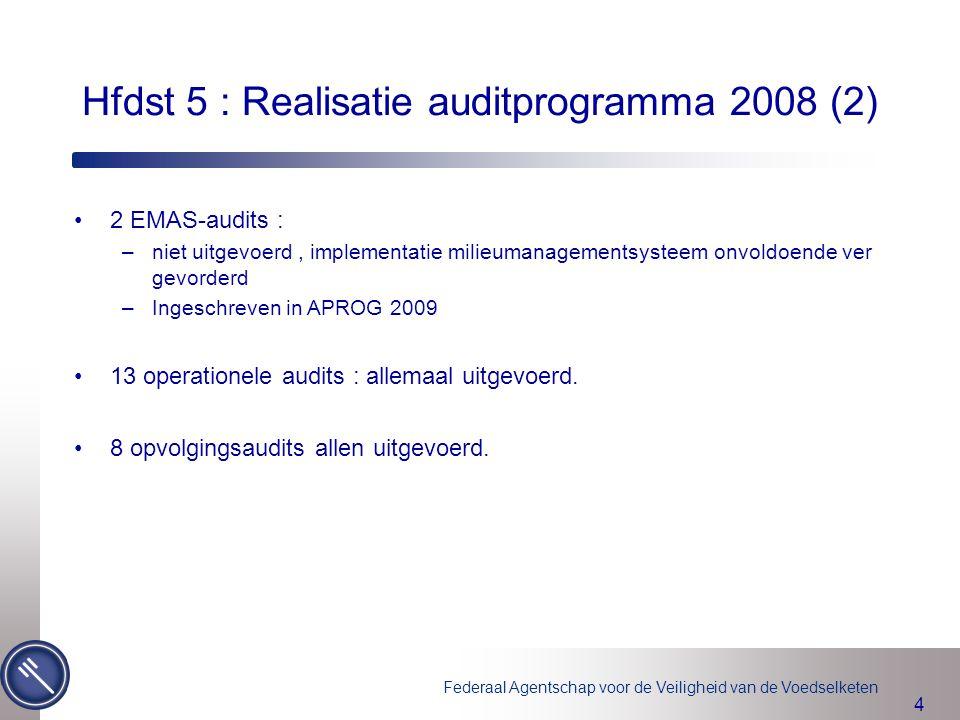 Hfdst 5 : Realisatie auditprogramma 2008 (2)