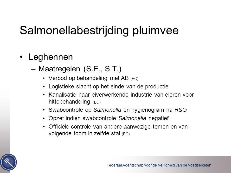 Salmonellabestrijding pluimvee