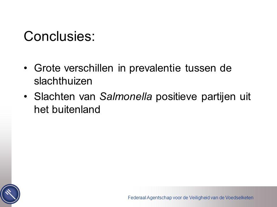 Conclusies: Grote verschillen in prevalentie tussen de slachthuizen