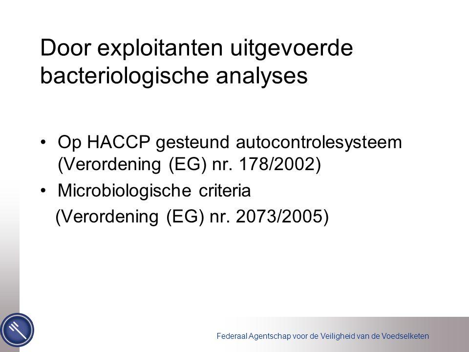 Door exploitanten uitgevoerde bacteriologische analyses