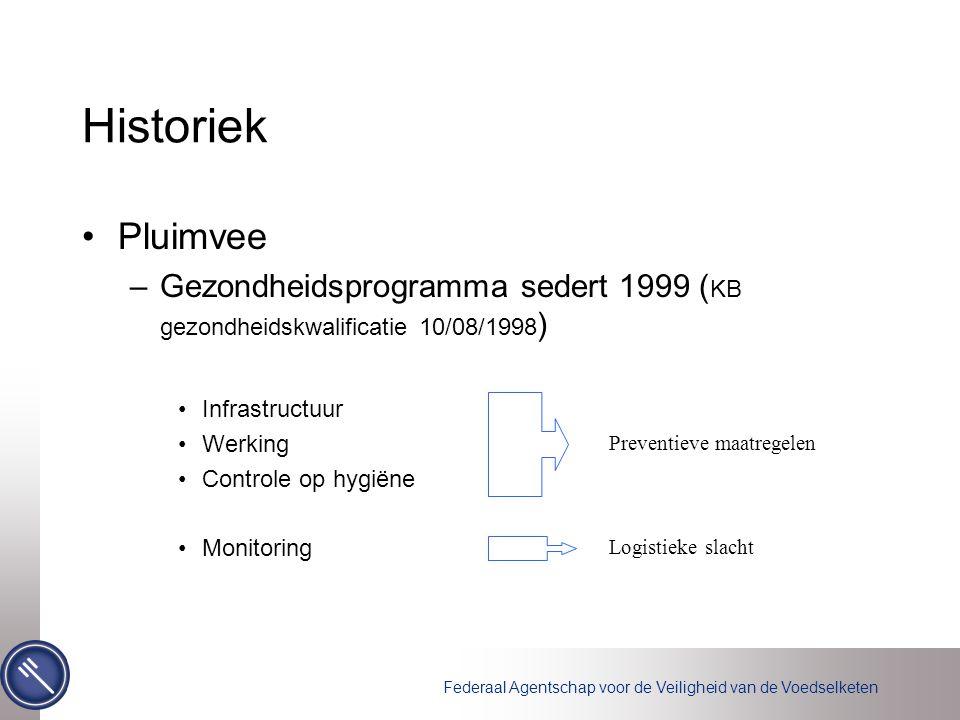 Historiek Pluimvee. Gezondheidsprogramma sedert 1999 (KB gezondheidskwalificatie 10/08/1998) Infrastructuur.