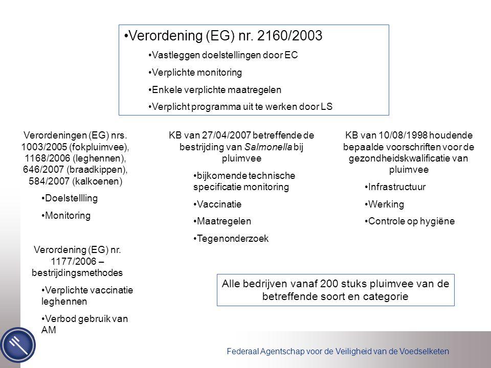 Verordening (EG) nr. 1177/2006 – bestrijdingsmethodes