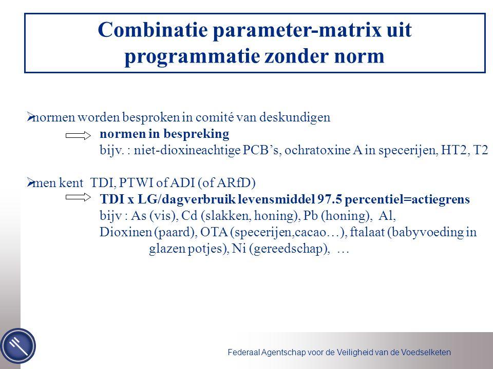 Combinatie parameter-matrix uit programmatie zonder norm