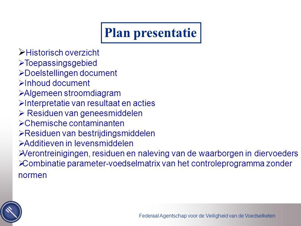 Plan presentatie Historisch overzicht Toepassingsgebied