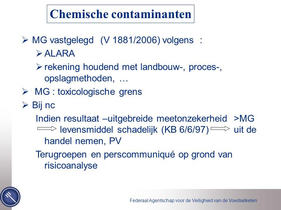 Chemische contaminanten