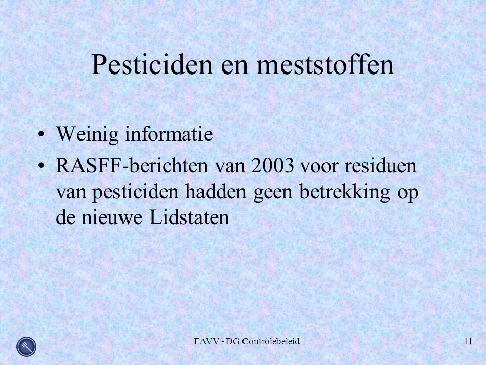Pesticiden en meststoffen