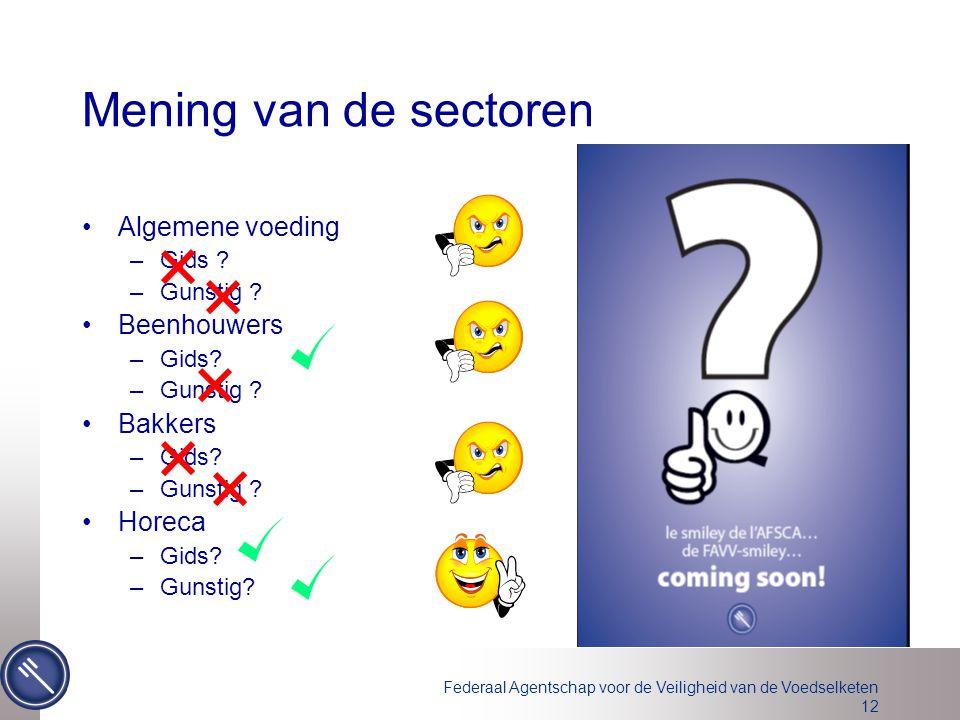 Mening van de sectoren Algemene voeding Beenhouwers Bakkers Horeca