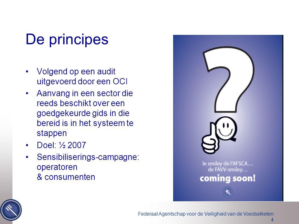 De principes Volgend op een audit uitgevoerd door een OCI