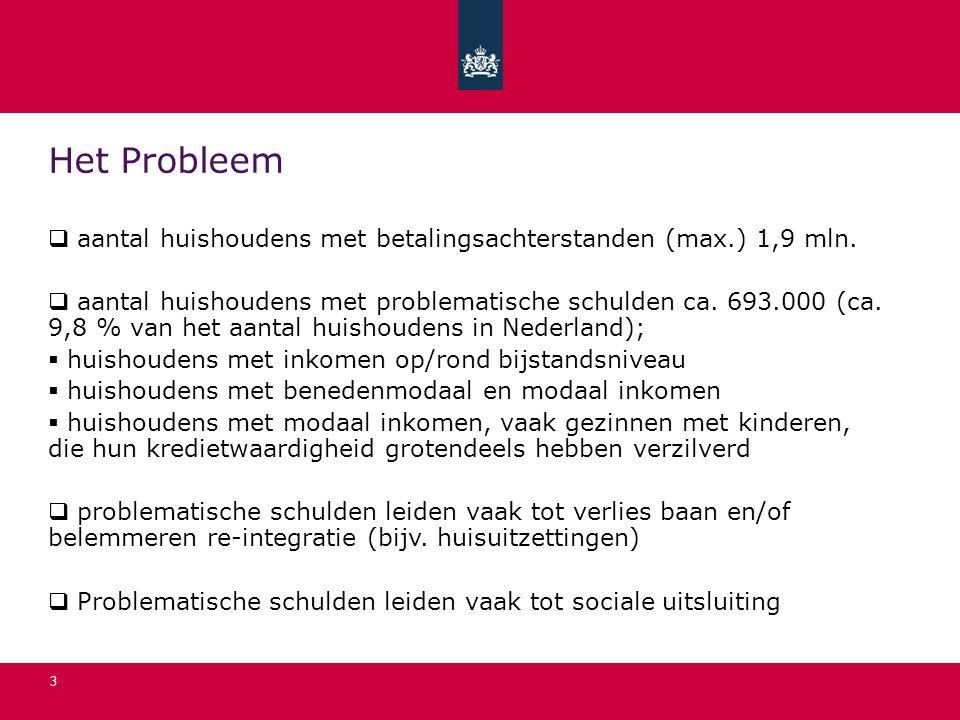 Het Probleem aantal huishoudens met betalingsachterstanden (max.) 1,9 mln.