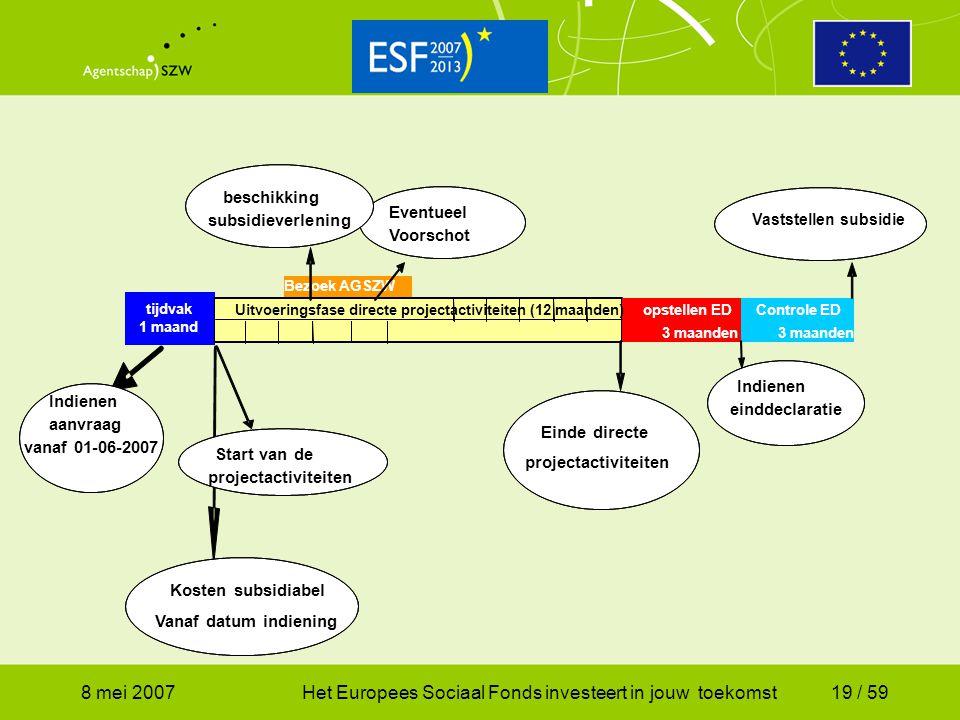 Het Europees Sociaal Fonds investeert in jouw toekomst