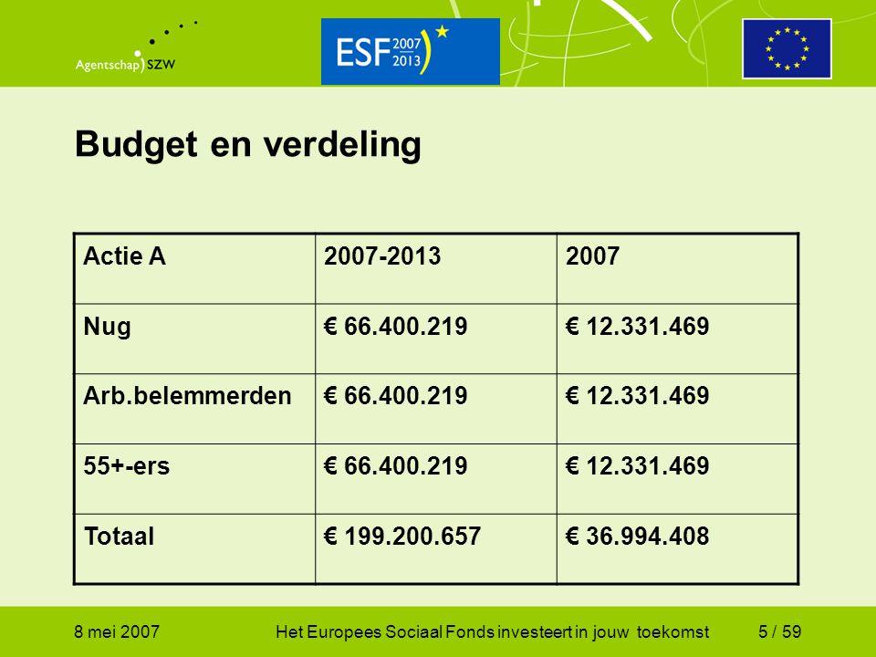 Budget en verdeling Actie A 2007-2013 2007 Nug € 66.400.219