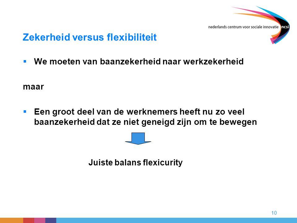 Zekerheid versus flexibiliteit