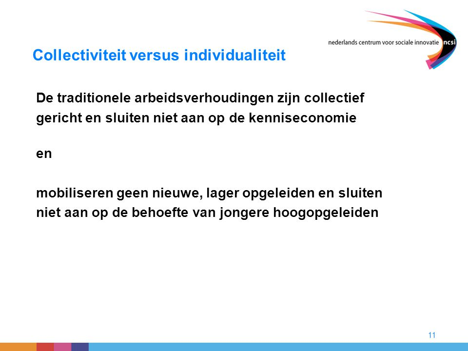 Collectiviteit versus individualiteit