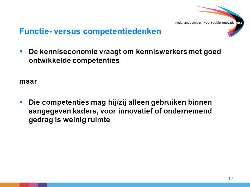 Functie- versus competentiedenken