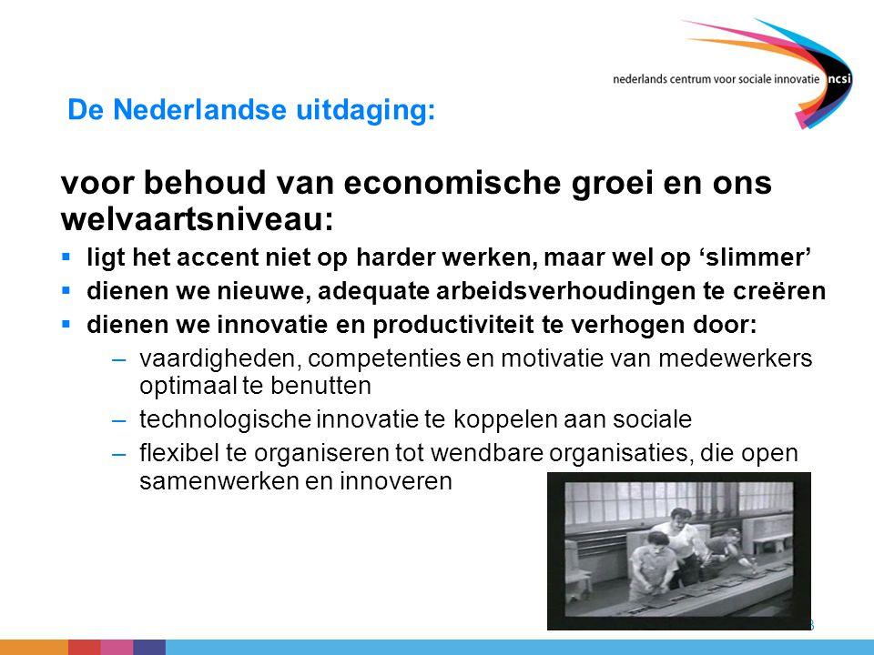De Nederlandse uitdaging: