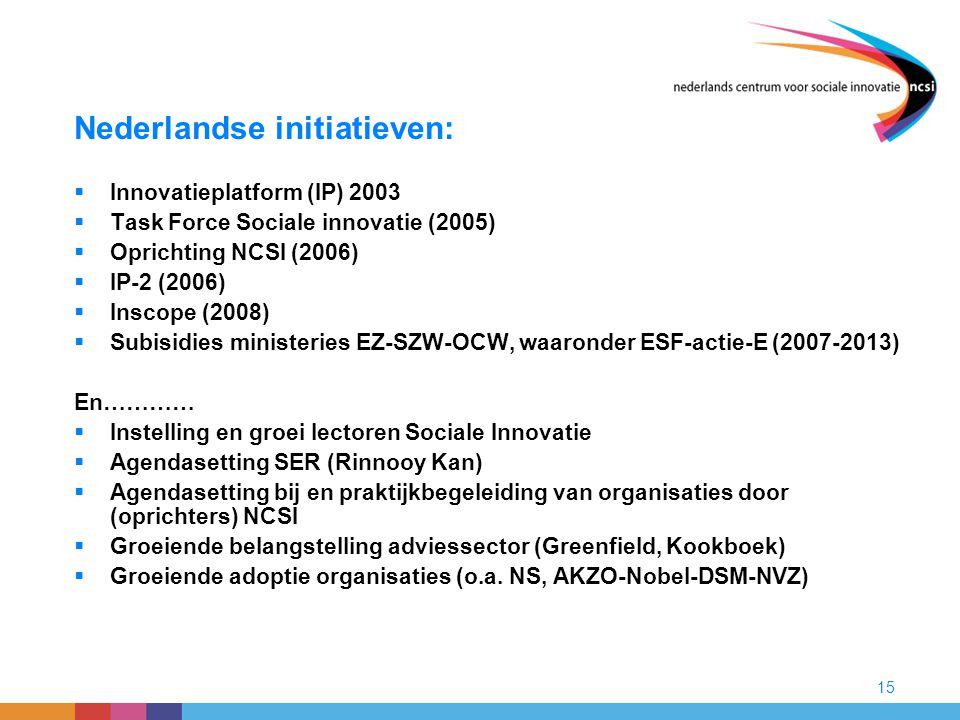 Nederlandse initiatieven: