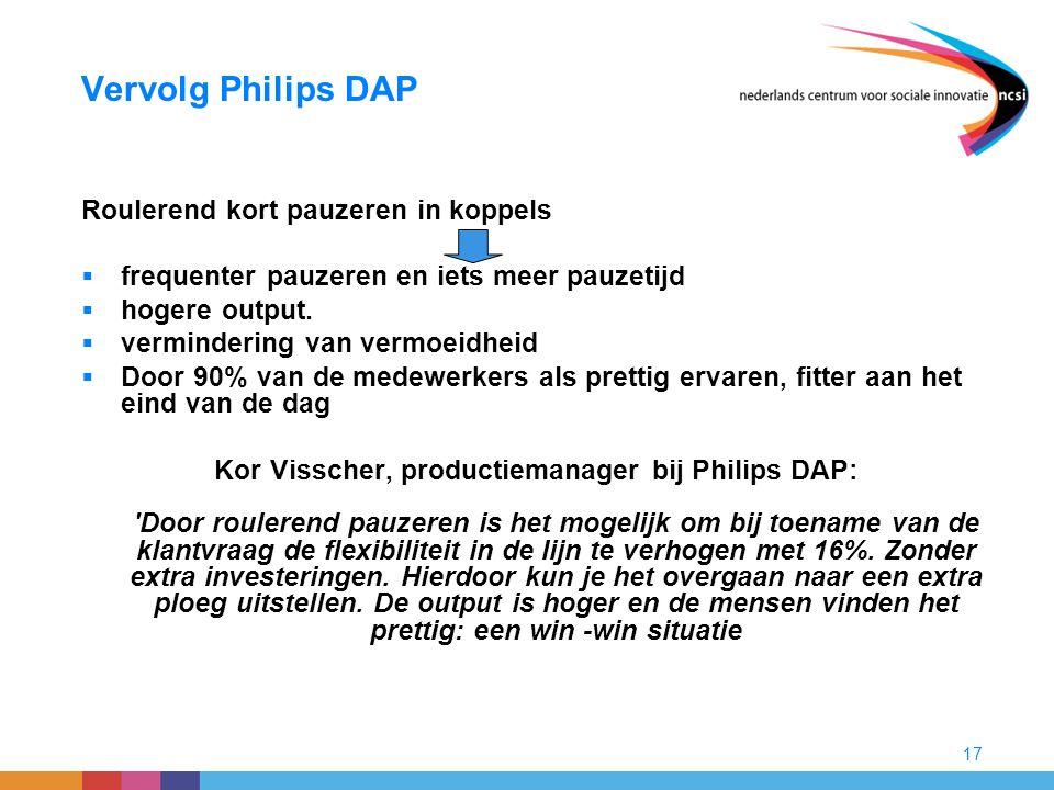 Vervolg Philips DAP Roulerend kort pauzeren in koppels