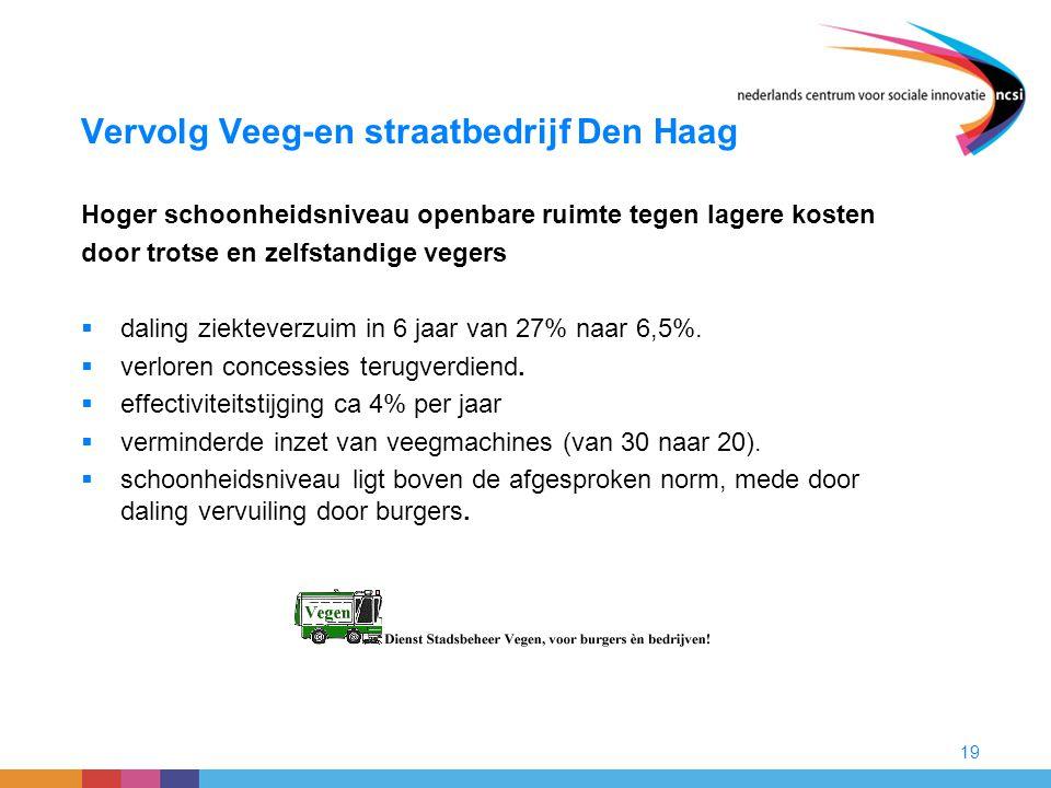 Vervolg Veeg-en straatbedrijf Den Haag