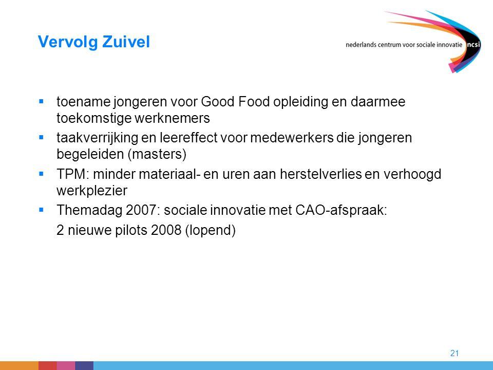 Vervolg Zuivel toename jongeren voor Good Food opleiding en daarmee toekomstige werknemers.