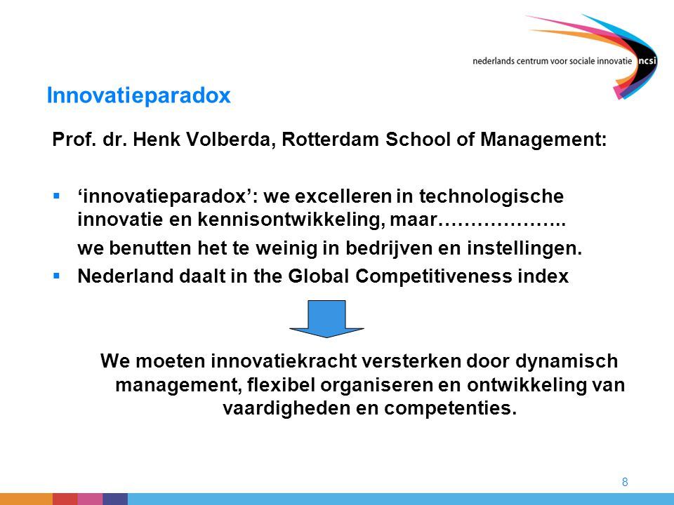Innovatieparadox Prof. dr. Henk Volberda, Rotterdam School of Management: