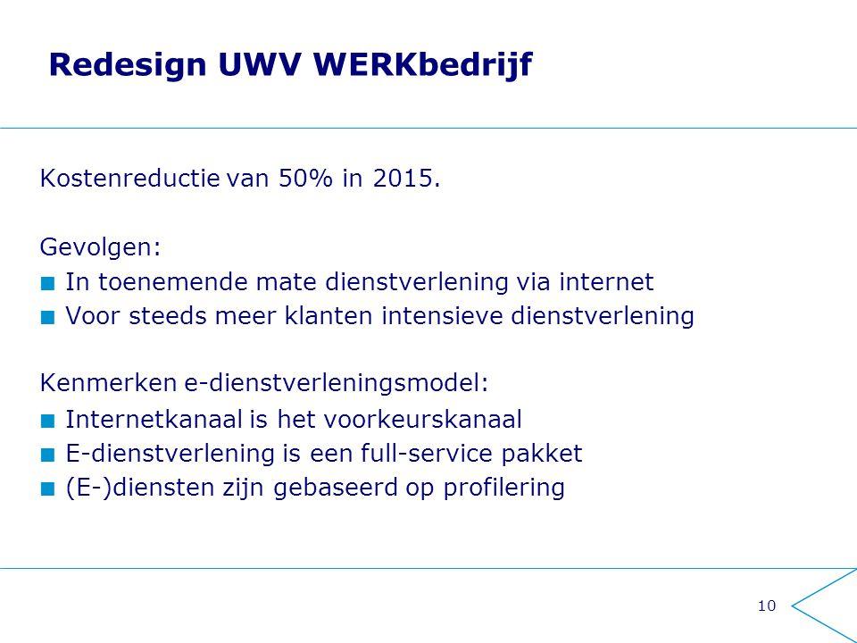 Redesign UWV WERKbedrijf