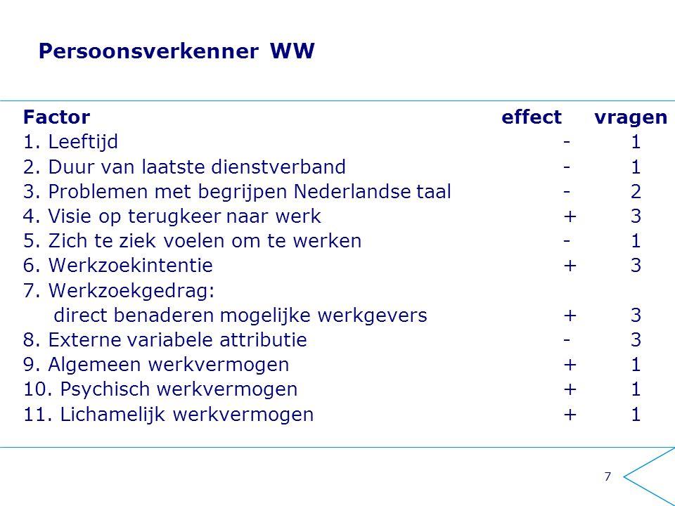 Persoonsverkenner WW Factor effect vragen 1. Leeftijd - 1