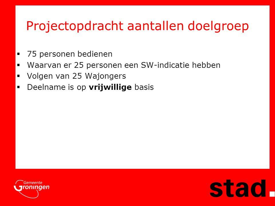 Projectopdracht aantallen doelgroep