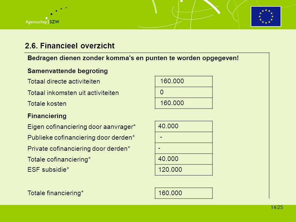 2.6. Financieel overzicht Bedragen dienen zonder komma s en punten te worden opgegeven! Samenvattende begroting.