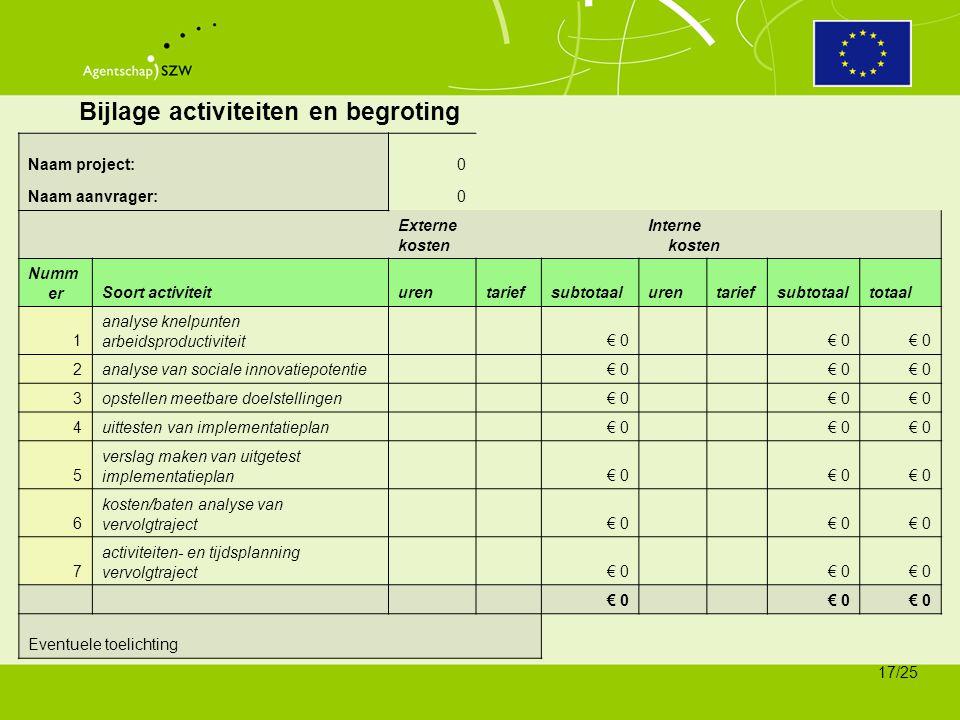 Bijlage activiteiten en begroting
